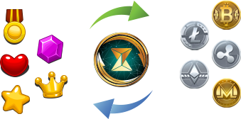 ULTI Coin how it works